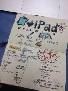 iPad Rollout Sketchnote