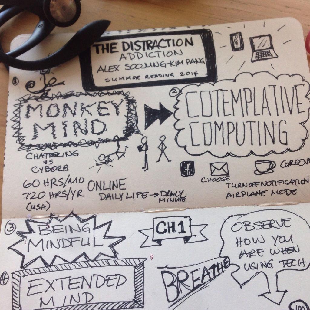 Addiction Distraction Sketchnotes